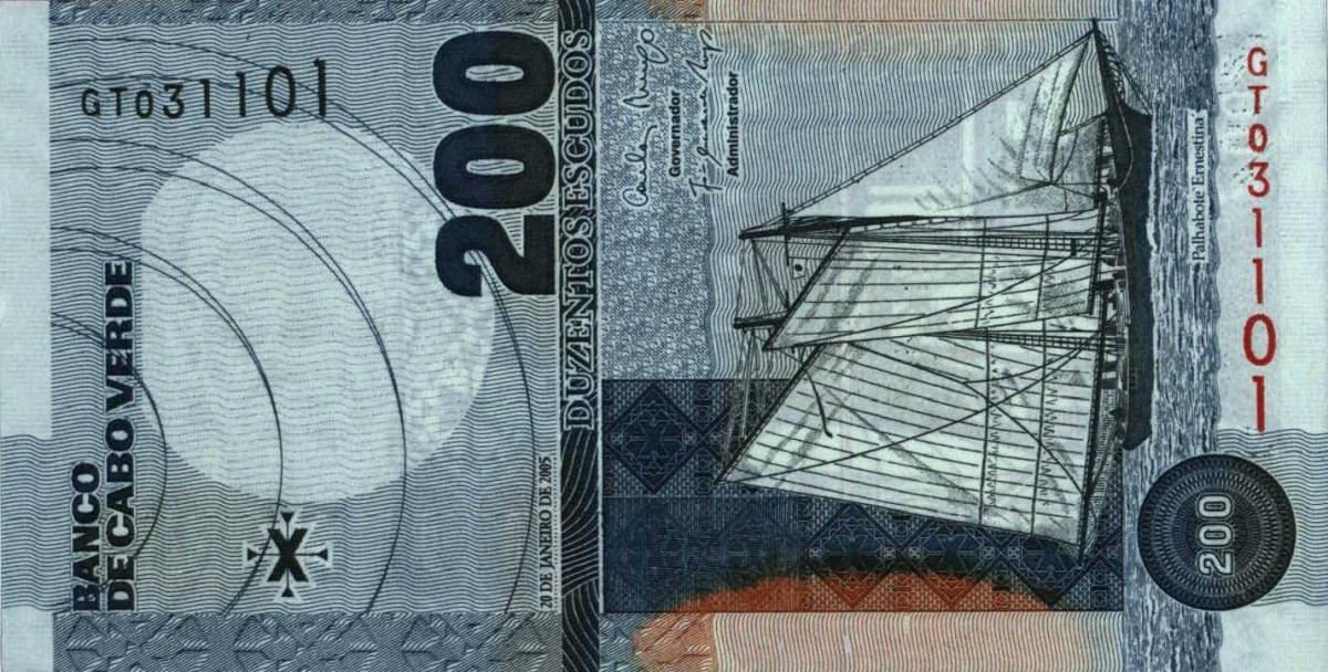 Республика  Кабо-Верде - денежная единица  Эскудо Кабо-Верде
